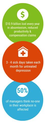 Mental+Health+Stats_Blackdog